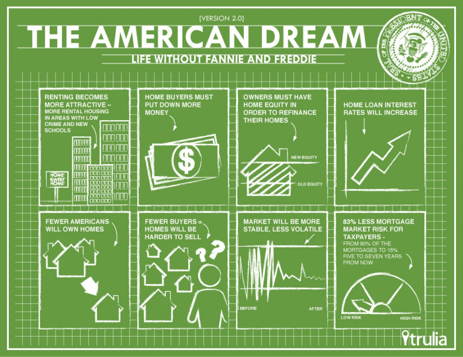 The New American Dream - Freedom Beyond Wealth